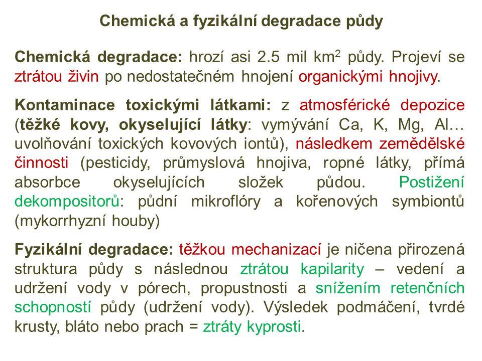 Chemická a fyzikální degradace půdy Chemická degradace: hrozí asi 2.5 mil km 2 půdy.