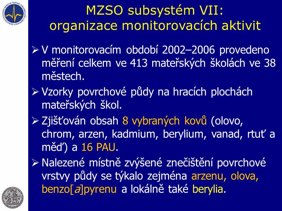 MZSO subsystém VII: organizace monitorovacích aktivit  V monitorovacím období 2002–2006 provedeno měření celkem ve 413 mateřských školách ve 38 městech.
