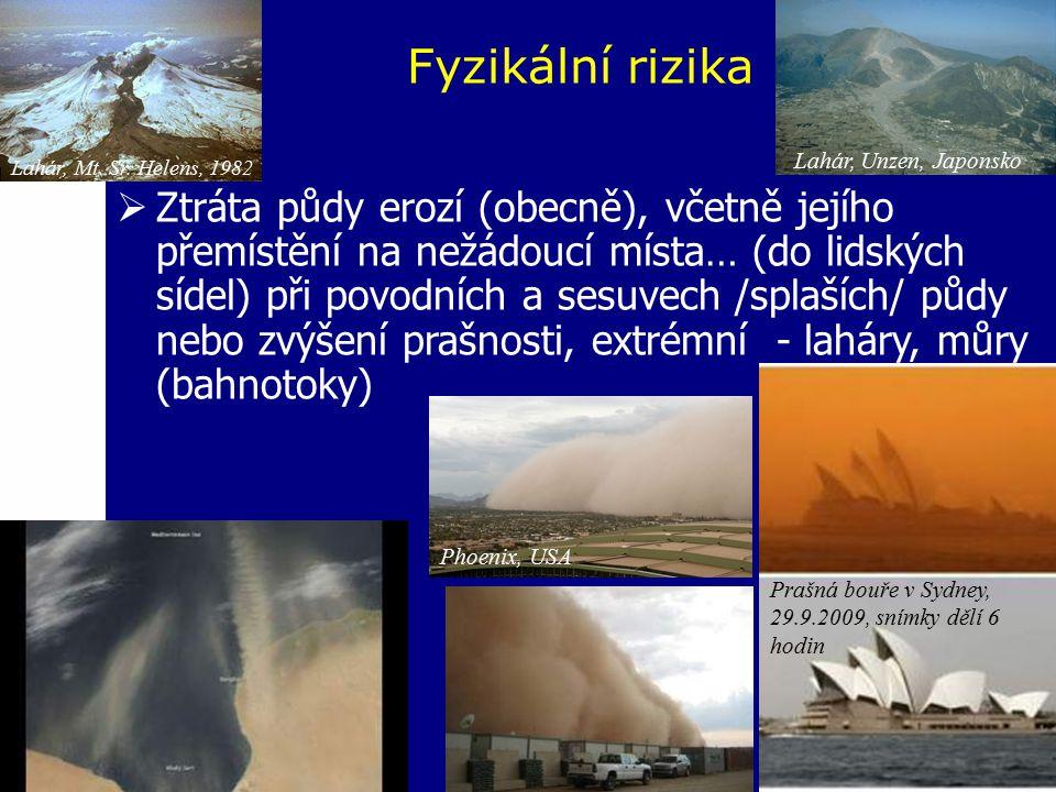 Fyzikální rizika  Ztráta půdy erozí (obecně), včetně jejího přemístění na nežádoucí místa… (do lidských sídel) při povodních a sesuvech /splaších/ půdy nebo zvýšení prašnosti, extrémní - laháry, můry (bahnotoky) Prašná bouře v Sydney, 29.9.2009, snímky dělí 6 hodin Phoenix, USA Lahár, Mt.