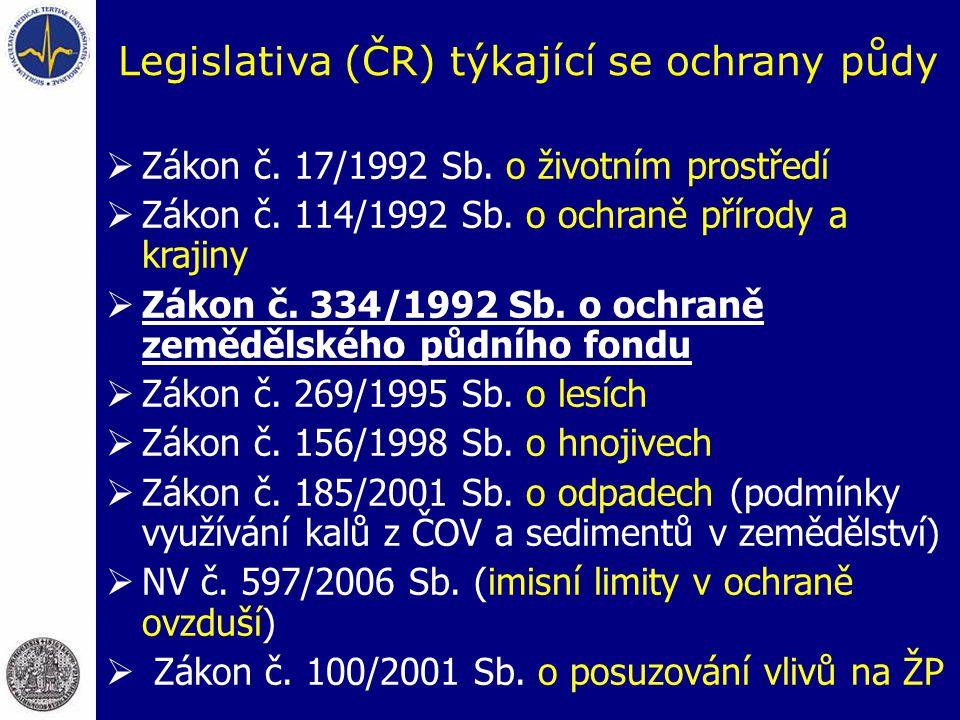 Legislativa (ČR) týkající se ochrany půdy  Zákon č.