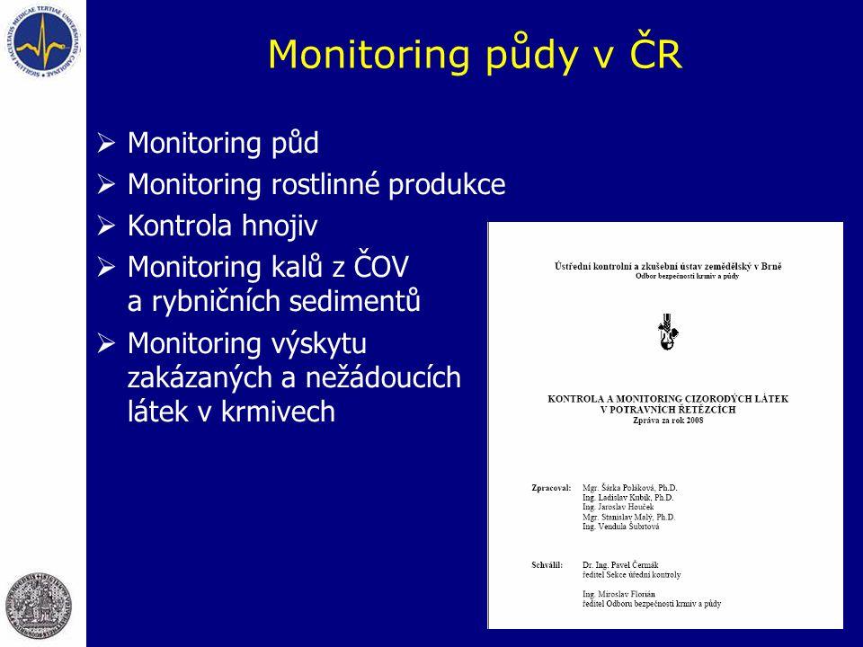  Monitoring půd  Monitoring rostlinné produkce  Kontrola hnojiv  Monitoring kalů z ČOV a rybničních sedimentů  Monitoring výskytu zakázaných a nežádoucích látek v krmivech