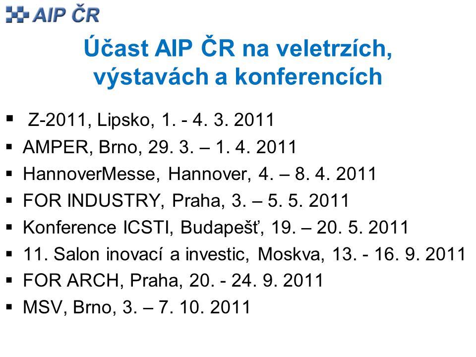 Účast AIP ČR na veletrzích, výstavách a konferencích  Z-2011, Lipsko, 1.