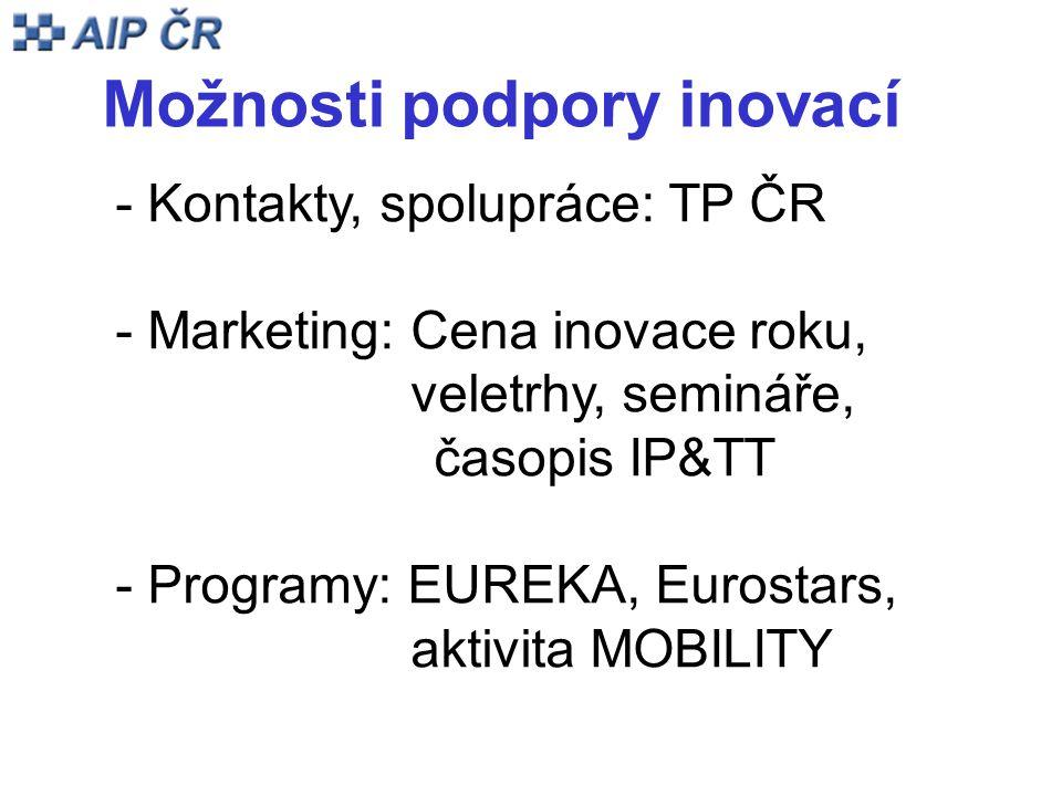 Možnosti podpory inovací - Kontakty, spolupráce: TP ČR - Marketing: Cena inovace roku, veletrhy, semináře, časopis IP&TT - Programy: EUREKA, Eurostars, aktivita MOBILITY