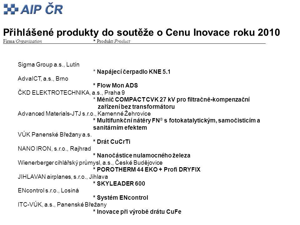 Přihlášené produkty do soutěže o Cenu Inovace roku 2010 Firma/Organisation* Produkt/Product_________ Sigma Group a.s., Lutín * Napájecí čerpadlo KNE 5.1 AdvaICT, a.s., Brno * Flow Mon ADS ČKD ELEKTROTECHNIKA, a.s., Praha 9 * Měnič COMPACT CVK 27 kV pro filtračně-kompenzační zařízení bez transformátoru Advanced Materials-JTJ s.r.o., Kamenné Žehrovice * Multifunkční nátěry FN ® s fotokatalytickým, samočisticím a sanitárním efektem VÚK Panenské Břežany a.s.
