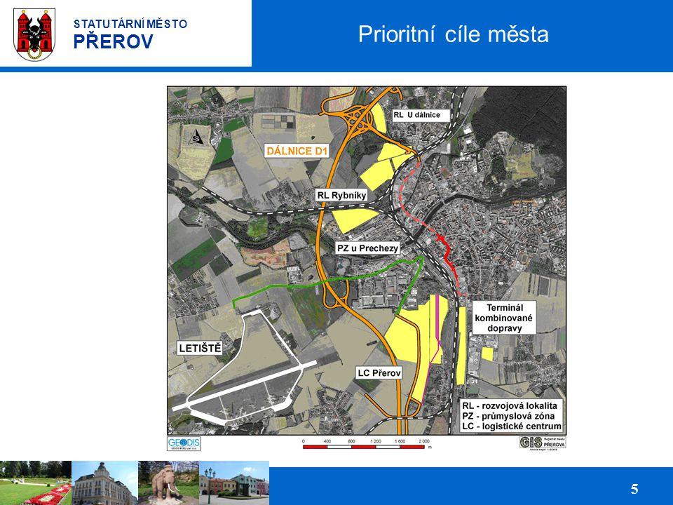 Prezentace podnikatelských ploch pro investory 5 STATUTÁRNÍ MĚSTO PŘEROV Prioritní cíle města