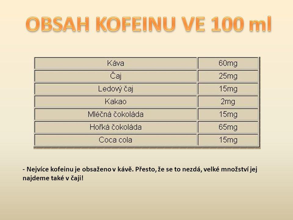 - Nejvíce kofeinu je obsaženo v kávě. Přesto, že se to nezdá, velké množství jej najdeme také v čaji!