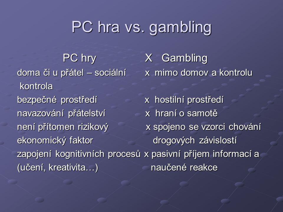 PC hra vs. gambling PC hry X Gambling PC hry X Gambling doma či u přátel – sociální x mimo domov a kontrolu kontrola kontrola bezpečné prostředí x hos