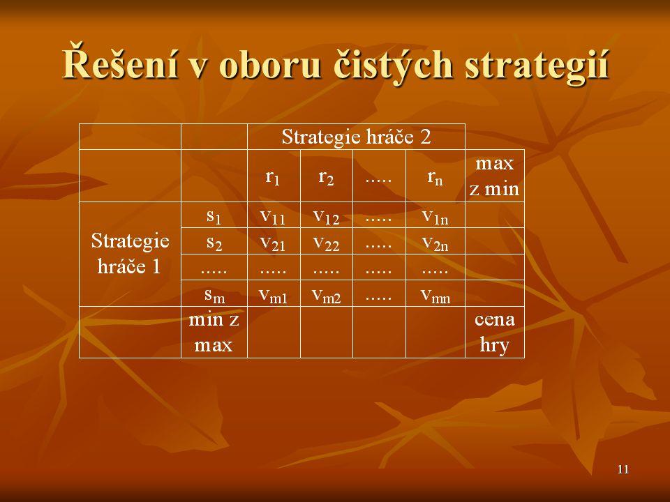 11 Řešení v oboru čistých strategií