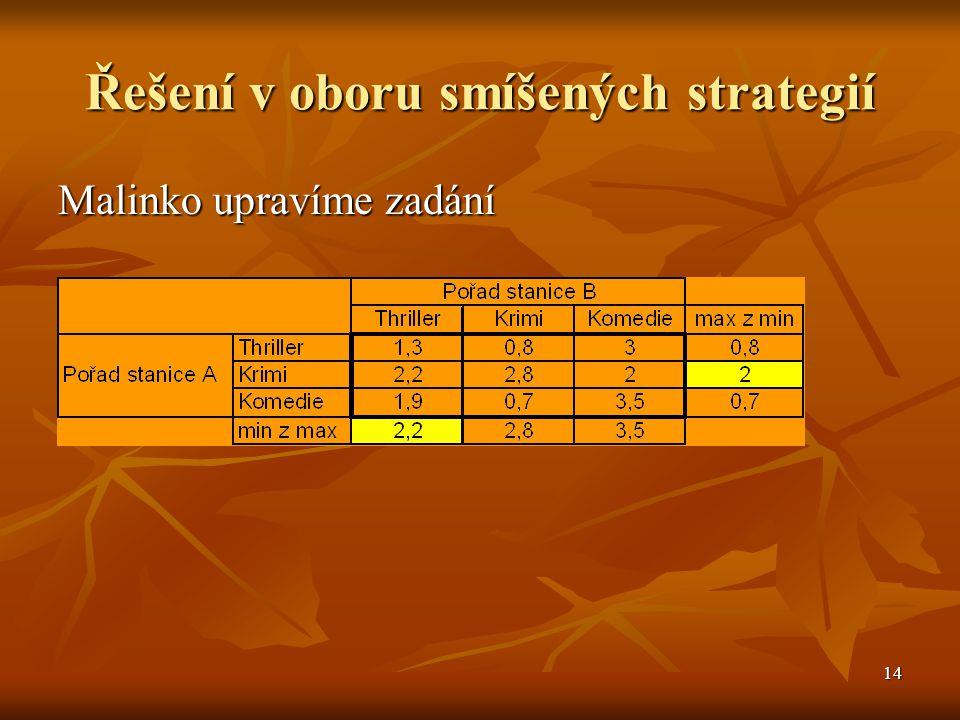 14 Řešení v oboru smíšených strategií Malinko upravíme zadání