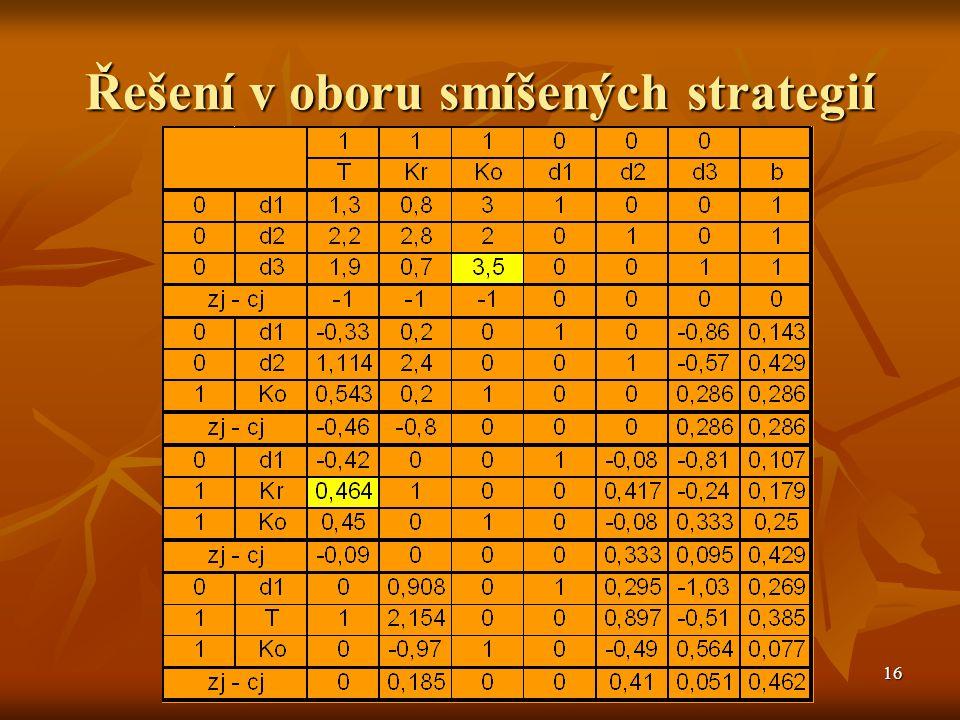 16 Řešení v oboru smíšených strategií