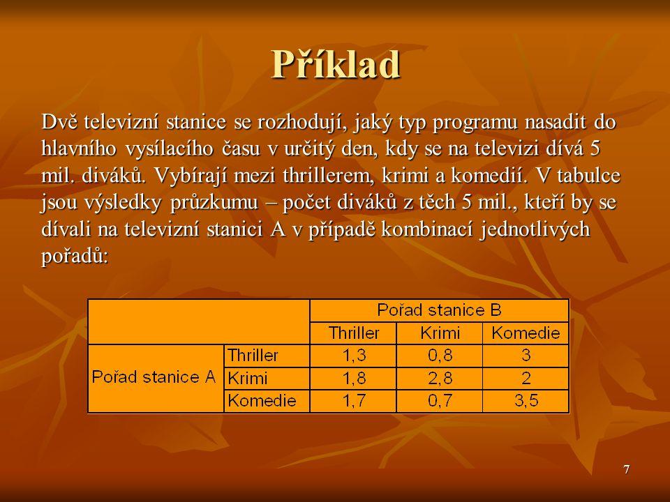7 Příklad Dvě televizní stanice se rozhodují, jaký typ programu nasadit do hlavního vysílacího času v určitý den, kdy se na televizi dívá 5 mil.