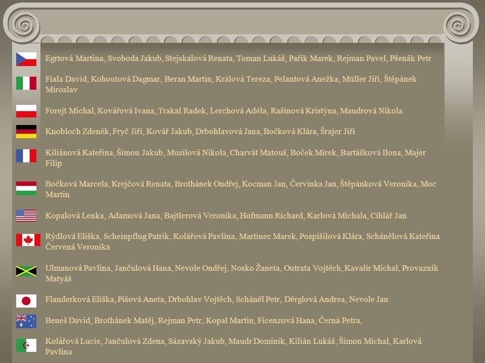 Egrtová Martina, Svoboda Jakub, Stejskalová Renata, Toman Lukáš, Pařík Marek, Rejman Pavel, Pšenák Petr Fiala David, Kohoutová Dagmar, Beran Martin, K
