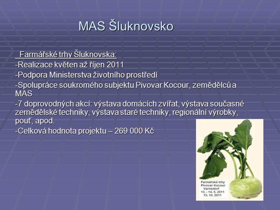 Farmářské trhy Šluknovska: Farmářské trhy Šluknovska: -Realizace květen až říjen 2011 -Podpora Ministerstva životního prostředí -Spolupráce soukromého subjektu Pivovar Kocour, zemědělců a MAS -7 doprovodných akcí: výstava domácích zvířat, výstava současné zemědělské techniky, výstava staré techniky, regionální výrobky, pouť, apod.