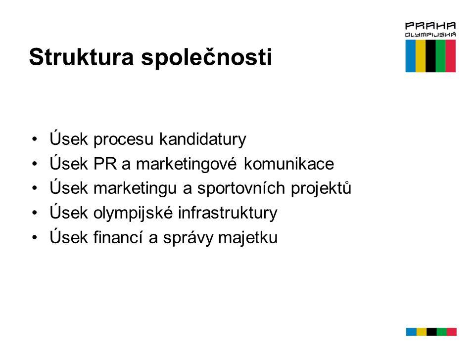 Struktura společnosti Úsek procesu kandidatury Úsek PR a marketingové komunikace Úsek marketingu a sportovních projektů Úsek olympijské infrastruktury