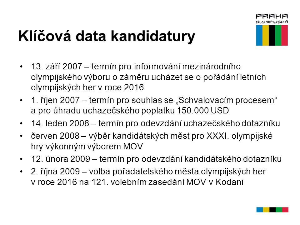 Klíčová data kandidatury 13. září 2007 – termín pro informování mezinárodního olympijského výboru o záměru ucházet se o pořádání letních olympijských