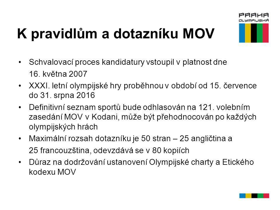 K pravidlům a dotazníku MOV Schvalovací proces kandidatury vstoupil v platnost dne 16. května 2007 XXXI. letní olympijské hry proběhnou v období od 15