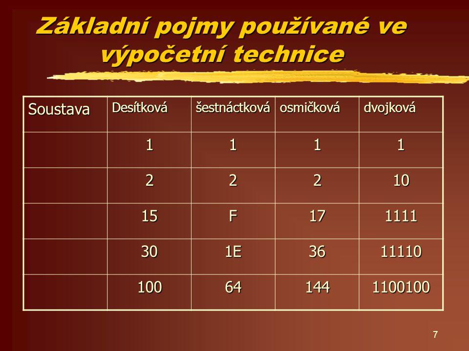 7 Základní pojmy používané ve výpočetní technice SoustavaDesítkovášestnáctkováosmičkovádvojková 1111 22210 15F171111 301E3611110 100641441100100