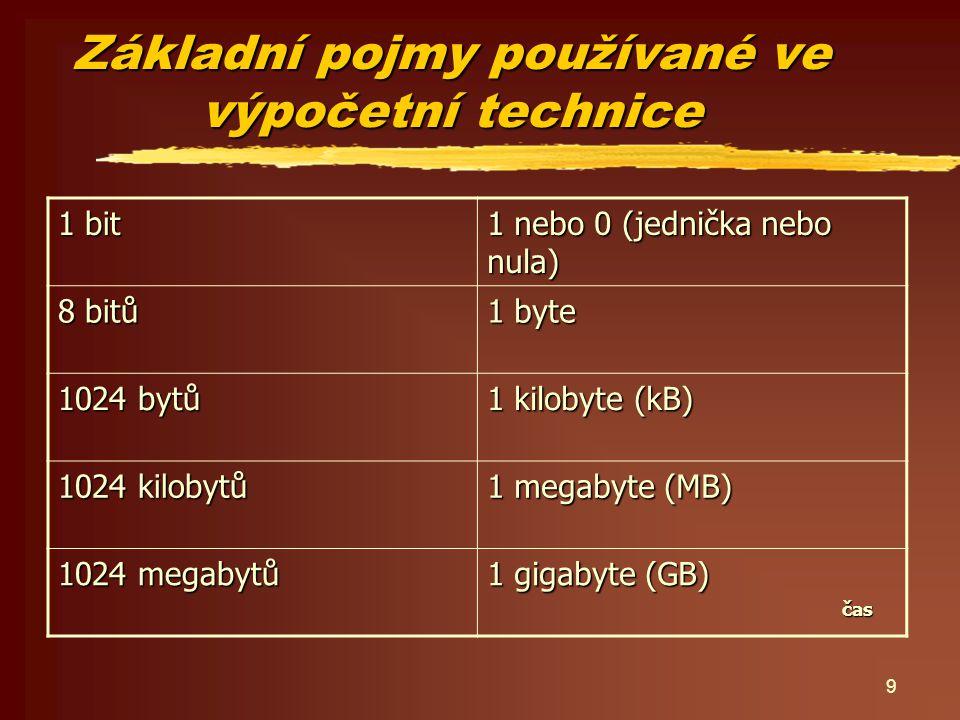 9 čas 1 bit 1 nebo 0 (jednička nebo nula) 8 bitů 1 byte 1024 bytů 1 kilobyte (kB) 1024 kilobytů 1 megabyte (MB) 1024 megabytů 1 gigabyte (GB)