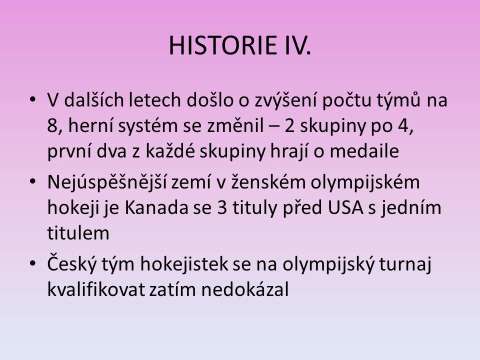 HISTORIE IV. V dalších letech došlo o zvýšení počtu týmů na 8, herní systém se změnil – 2 skupiny po 4, první dva z každé skupiny hrají o medaile Nejú