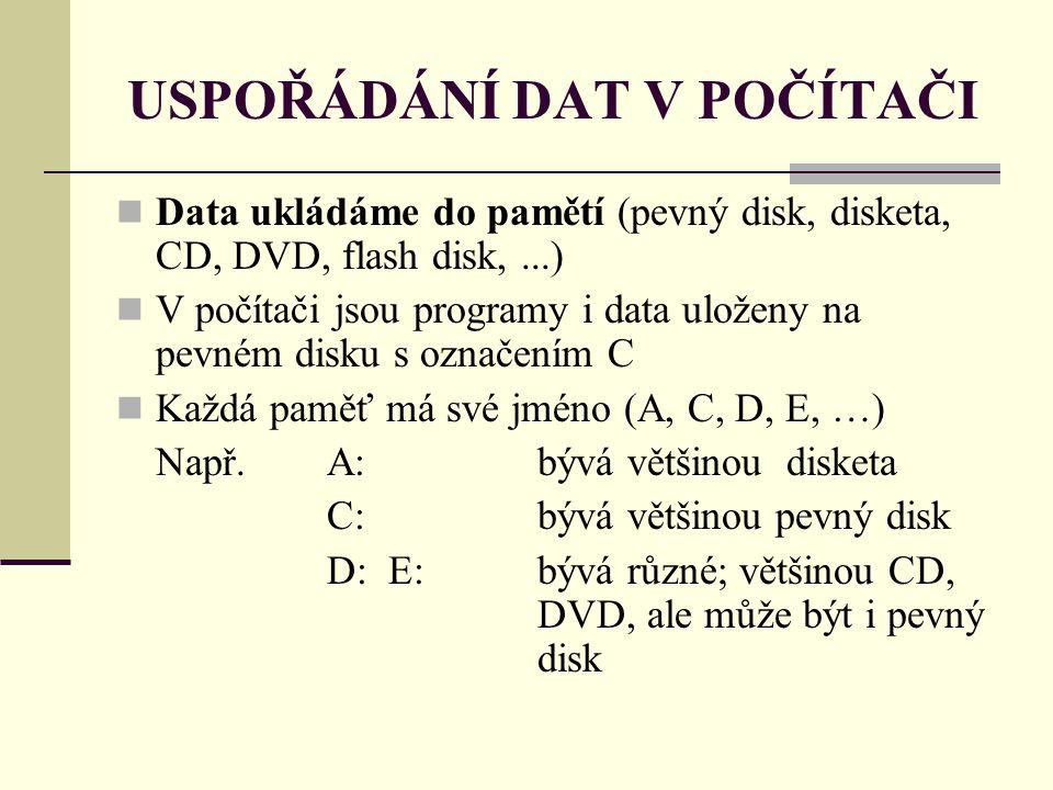 Data ukládáme do pamětí (pevný disk, disketa, CD, DVD, flash disk,...) V počítači jsou programy i data uloženy na pevném disku s označením C Každá paměť má své jméno (A, C, D, E, …) Např.