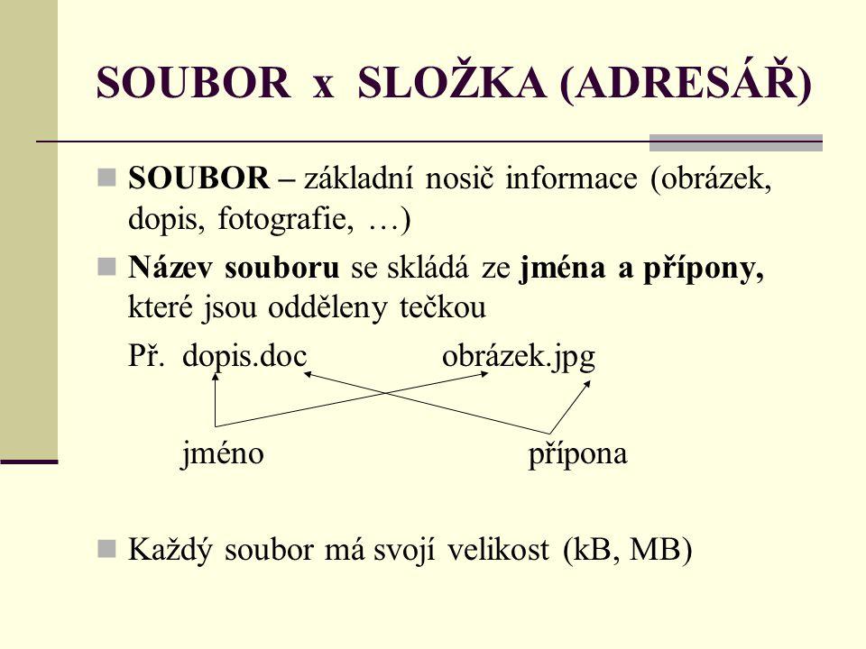 SOUBOR x SLOŽKA (ADRESÁŘ) SOUBOR – základní nosič informace (obrázek, dopis, fotografie, …) Název souboru se skládá ze jména a přípony, které jsou odděleny tečkou Př.