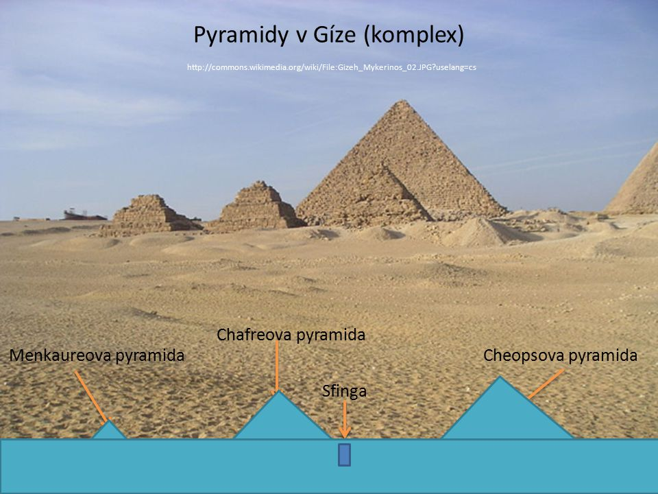 Pyramidy v Gíze (komplex) http://commons.wikimedia.org/wiki/File:Gizeh_Mykerinos_02.JPG?uselang=cs Cheopsova pyramidaMenkaureova pyramida Chafreova py