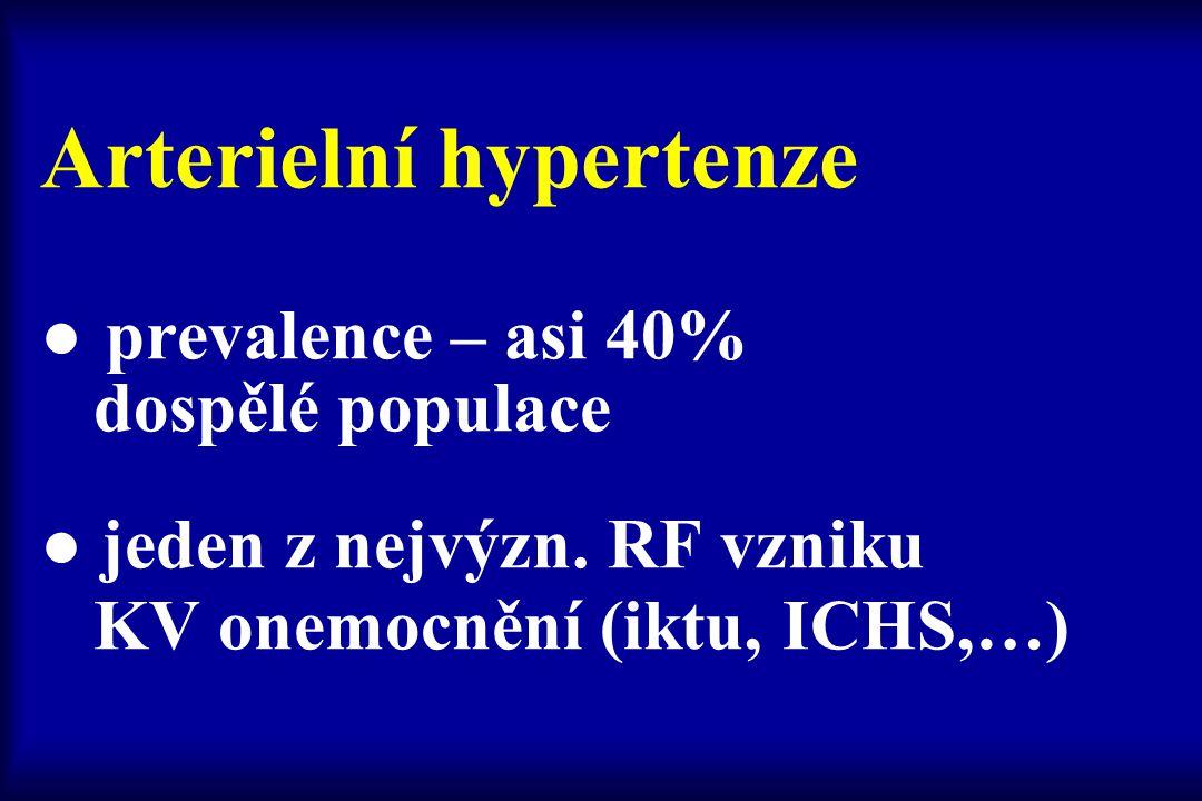 Výběr antihypertenziva podle přidružených stavů