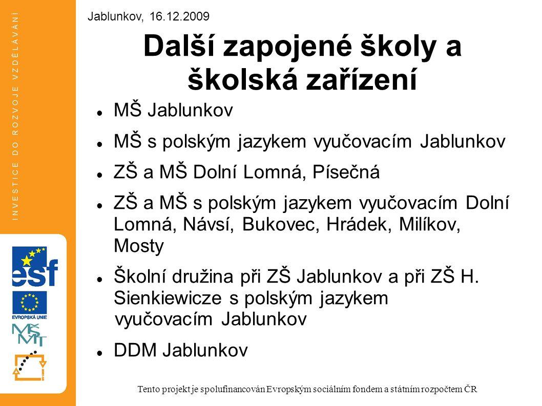 Další zapojené školy a školská zařízení MŠ Jablunkov MŠ s polským jazykem vyučovacím Jablunkov ZŠ a MŠ Dolní Lomná, Písečná ZŠ a MŠ s polským jazykem