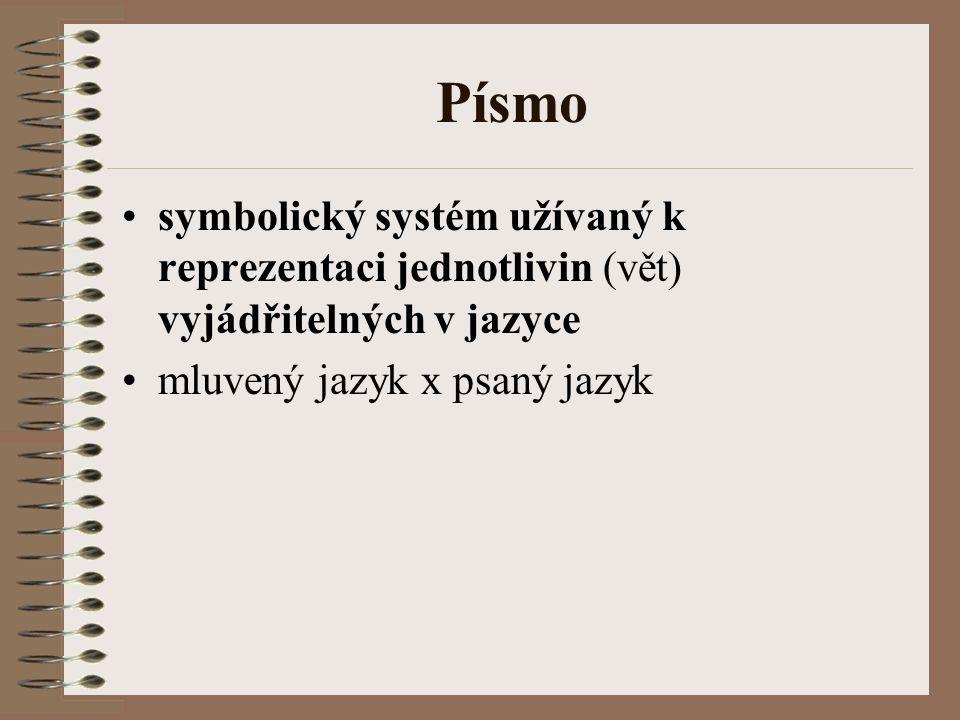 Písmo symbolický systém užívaný k reprezentaci jednotlivin (vět) vyjádřitelných v jazyce mluvený jazyk x psaný jazyk