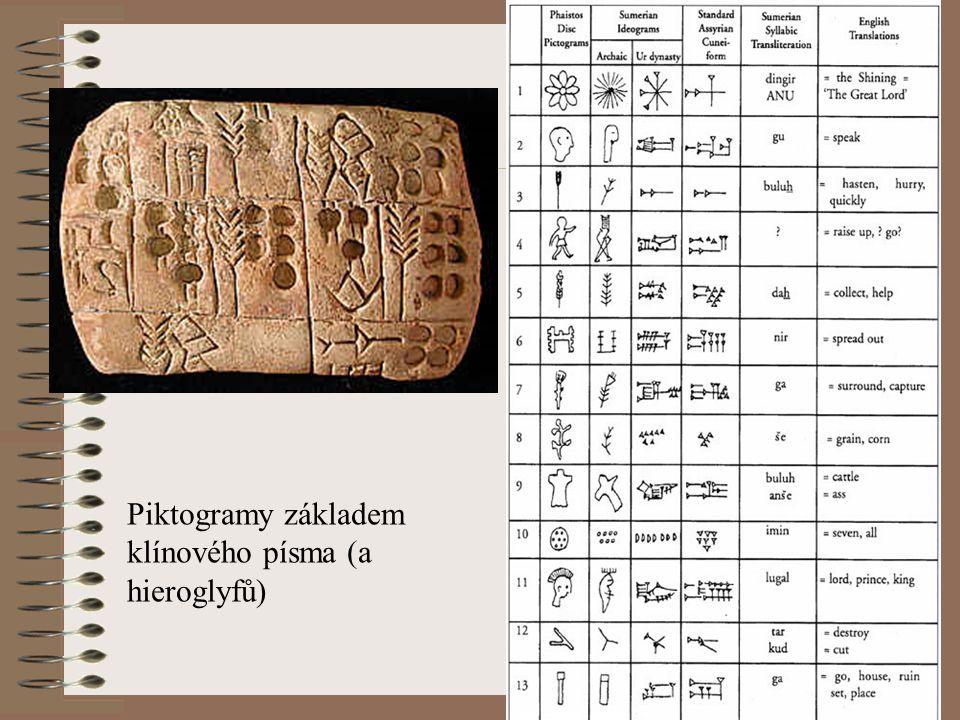 Piktogramy základem klínového písma (a hieroglyfů)