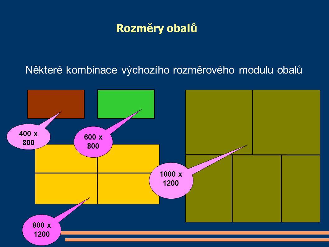 Rozměry obalů Některé kombinace výchozího rozměrového modulu obalů 1000 x 1200 600 x 800 400 x 800 800 x 1200