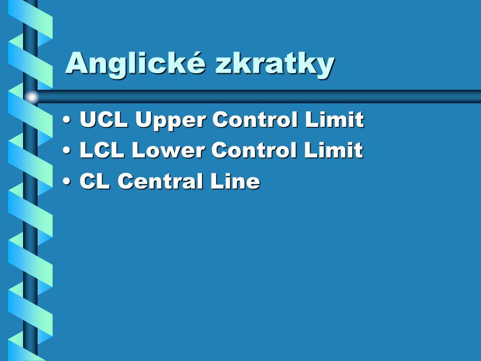Anglické zkratky UCL Upper Control LimitUCL Upper Control Limit LCL Lower Control LimitLCL Lower Control Limit CL Central LineCL Central Line