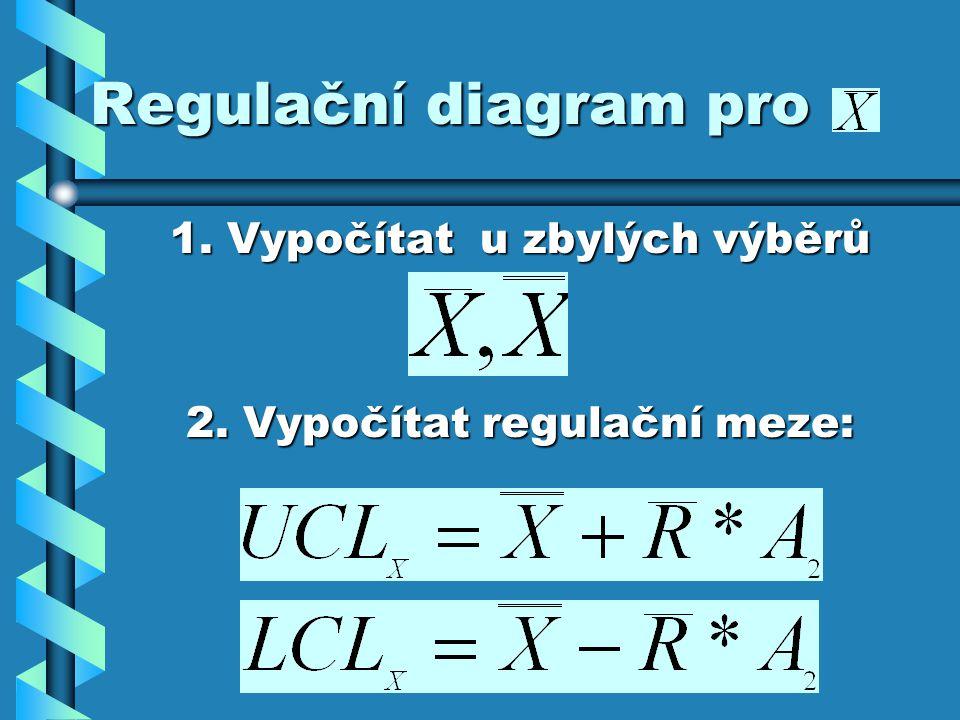 Regulačn í diagram pro 1. Vypočítat u zbylých výběrů 2. Vypočítat regulační meze: