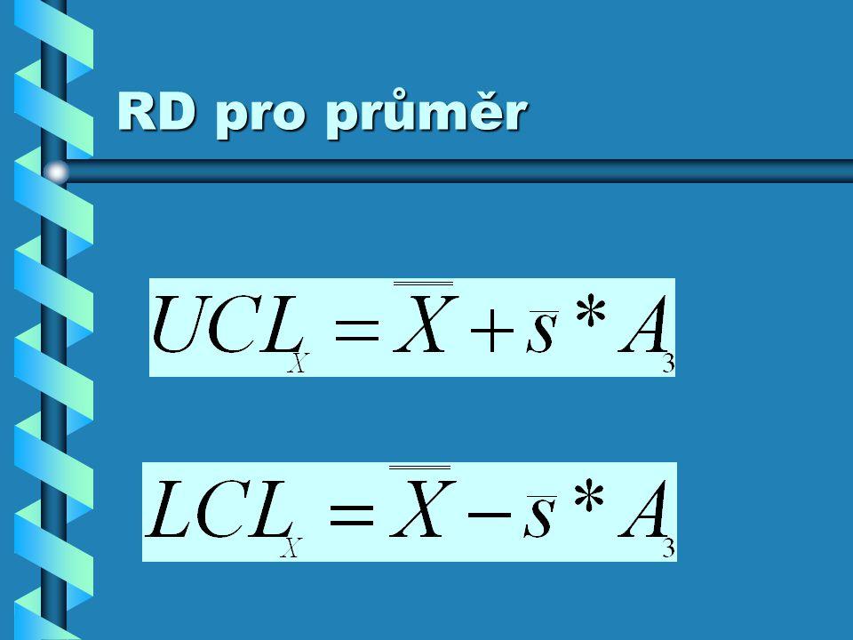 RD pro průměr
