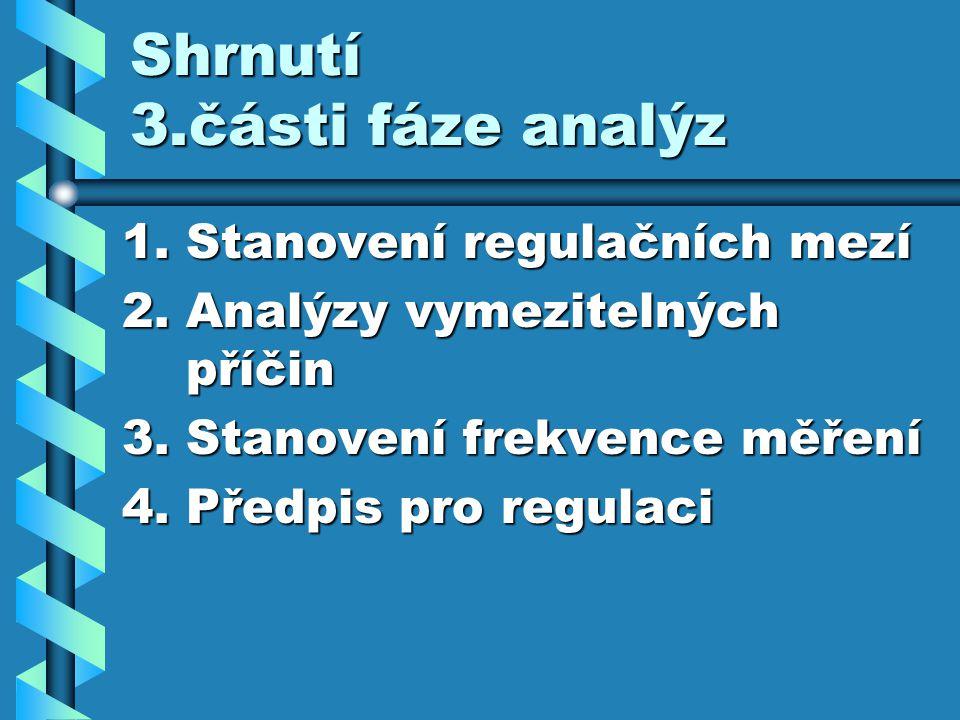 Shrnutí 3.části fáze analýz 1.Stanovení regulačních mezí 2.Analýzy vymezitelných příčin 3.Stanovení frekvence měření 4.Předpis pro regulaci