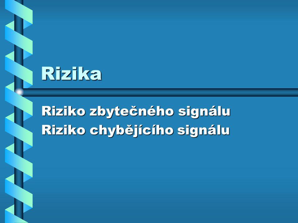 Rizika Riziko zbytečného signálu Riziko chybějícího signálu