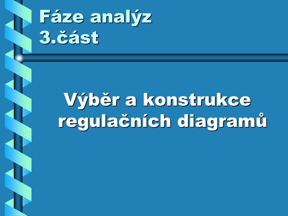 Fáze analýz 3.část Výběr a konstrukce regulačních diagramů