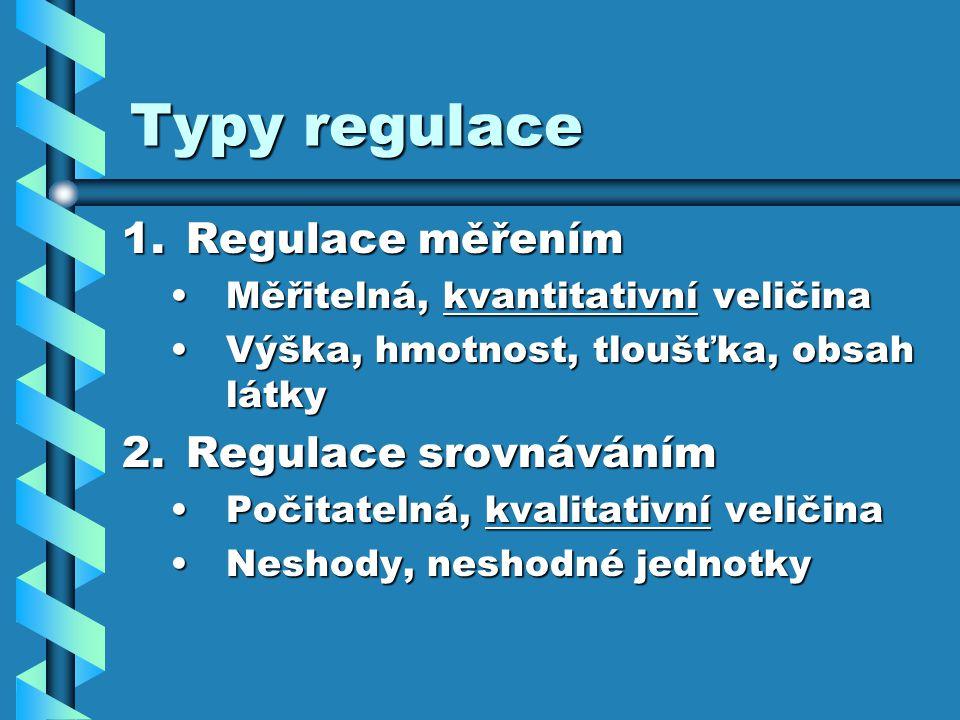 Typy regulace 1.Regulace měřením Měřitelná, kvantitativní veličinaMěřitelná, kvantitativní veličina Výška, hmotnost, tloušťka, obsah látkyVýška, hmotn