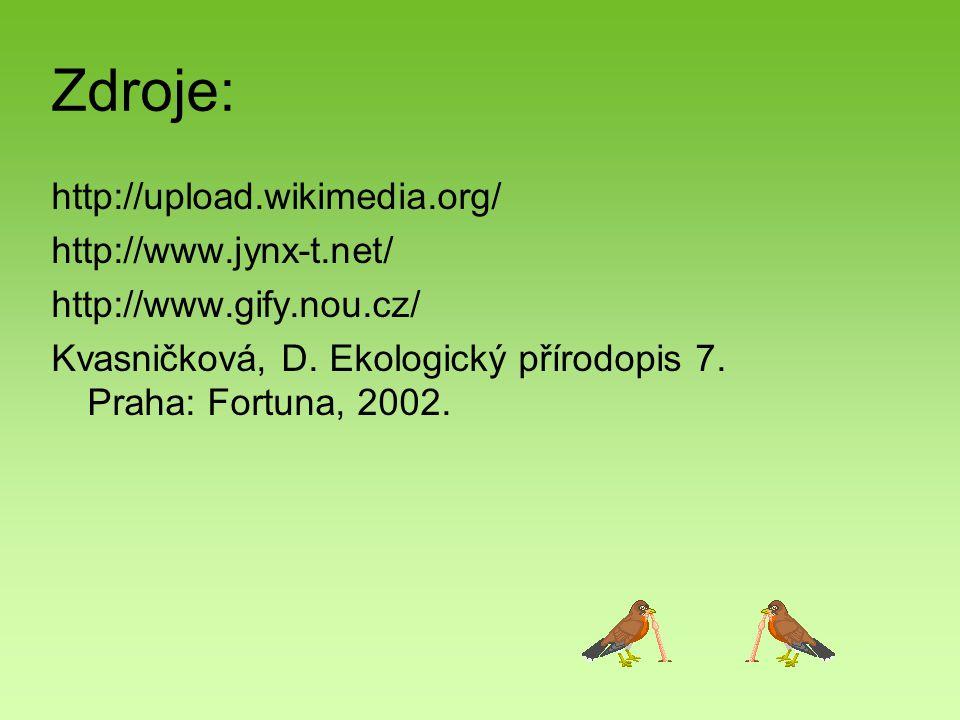 Zdroje: http://upload.wikimedia.org/ http://www.jynx-t.net/ http://www.gify.nou.cz/ Kvasničková, D. Ekologický přírodopis 7. Praha: Fortuna, 2002.