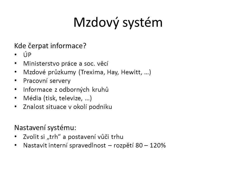 Mzdový systém Kde čerpat informace. ÚP Ministerstvo práce a soc.