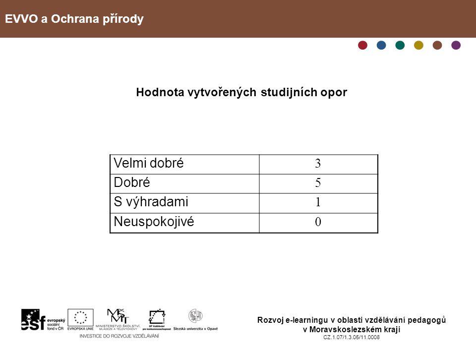 EVVO a Ochrana přírody Rozvoj e-learningu v oblasti vzdělávání pedagogů v Moravskoslezském kraji CZ.1.07/1.3.05/11.0008 Hodnota vytvořených studijních
