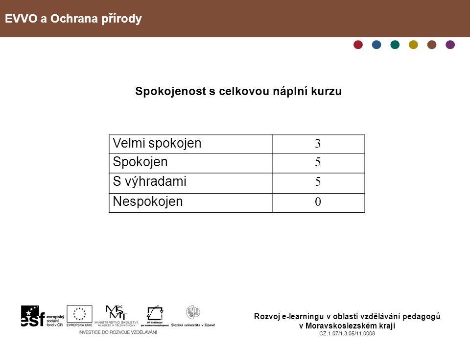 EVVO a Ochrana přírody Rozvoj e-learningu v oblasti vzdělávání pedagogů v Moravskoslezském kraji CZ.1.07/1.3.05/11.0008 Spokojenost s celkovou náplní kurzu Velmi spokojen 3 Spokojen 5 S výhradami 5 Nespokojen 0