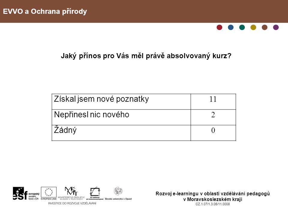 EVVO a Ochrana přírody Rozvoj e-learningu v oblasti vzdělávání pedagogů v Moravskoslezském kraji CZ.1.07/1.3.05/11.0008 Jaký přínos pro Vás měl právě absolvovaný kurz.