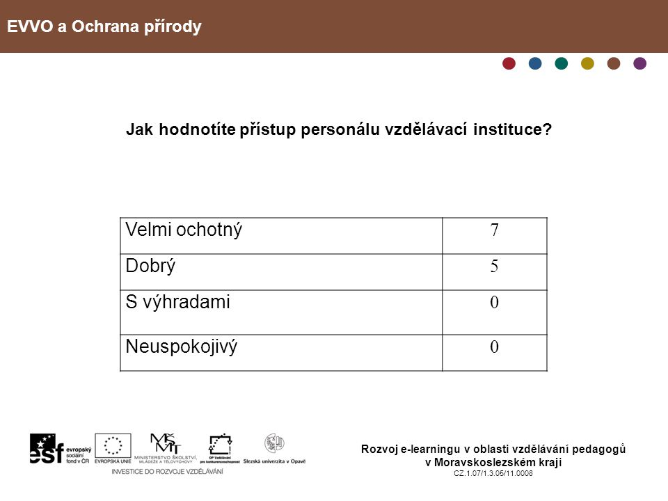 EVVO a Ochrana přírody Rozvoj e-learningu v oblasti vzdělávání pedagogů v Moravskoslezském kraji CZ.1.07/1.3.05/11.0008 Jak hodnotíte přístup personál