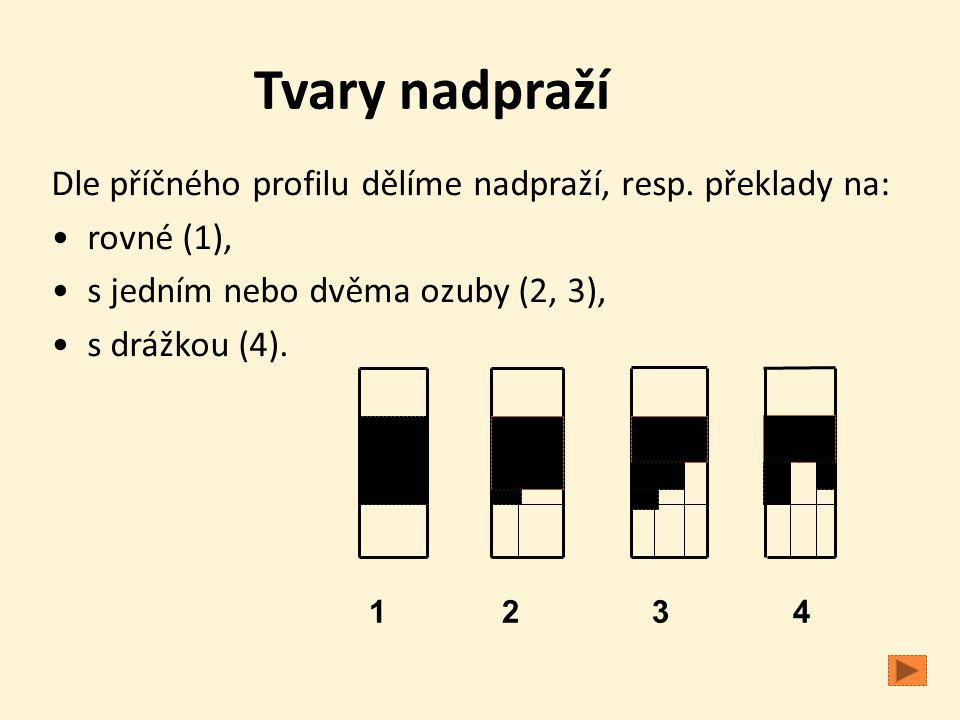 Tvary nadpraží Dle příčného profilu dělíme nadpraží, resp. překlady na: rovné (1), s jedním nebo dvěma ozuby (2, 3), s drážkou (4). 1 2 3 4