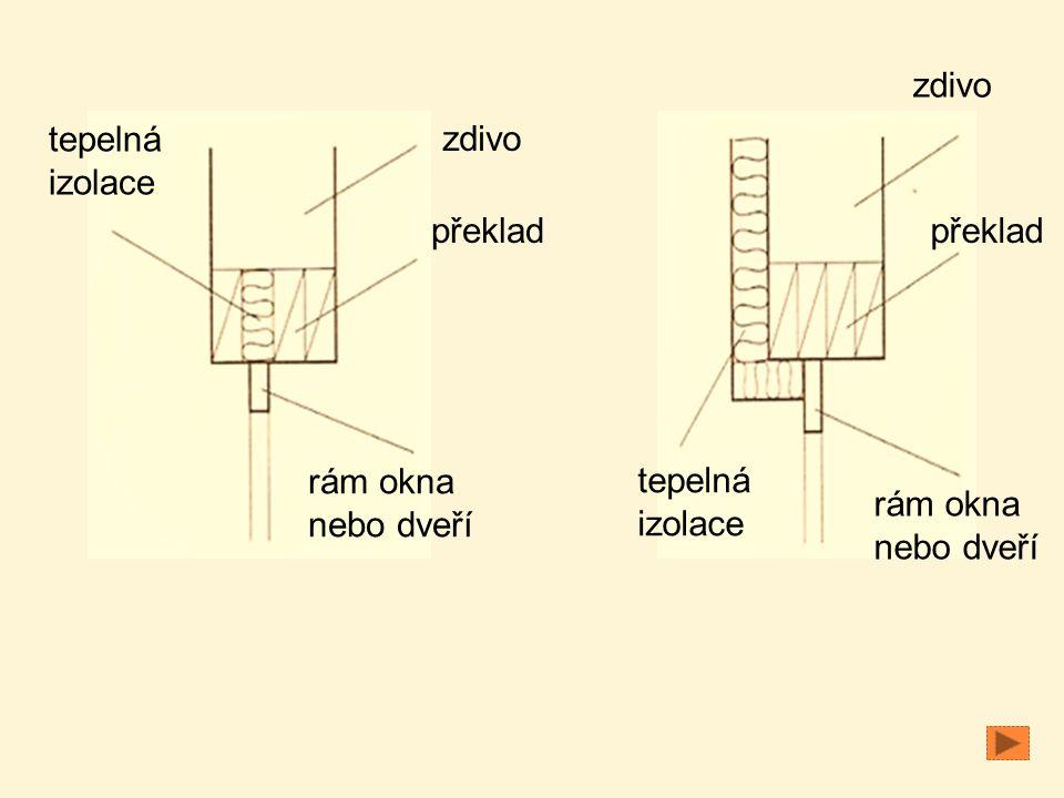 Okenní otvory Okenní otvory se zřizují převážně ve vnějších obvodových stěnách, okna musí ve vnějších stěnách chránit vnitřní prostory před pronikáním tepla a zimy, umožňovat přirozené větrání a chránit prostory proti srážkové vodě a ostatním vlivům povětrnosti.