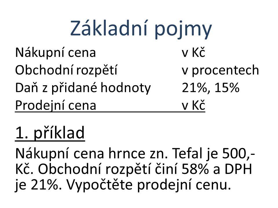 Nákupní cenav Kč Obchodní rozpětív procentech Daň z přidané hodnoty21%, 15% Prodejní cenav Kč Základní pojmy 1.