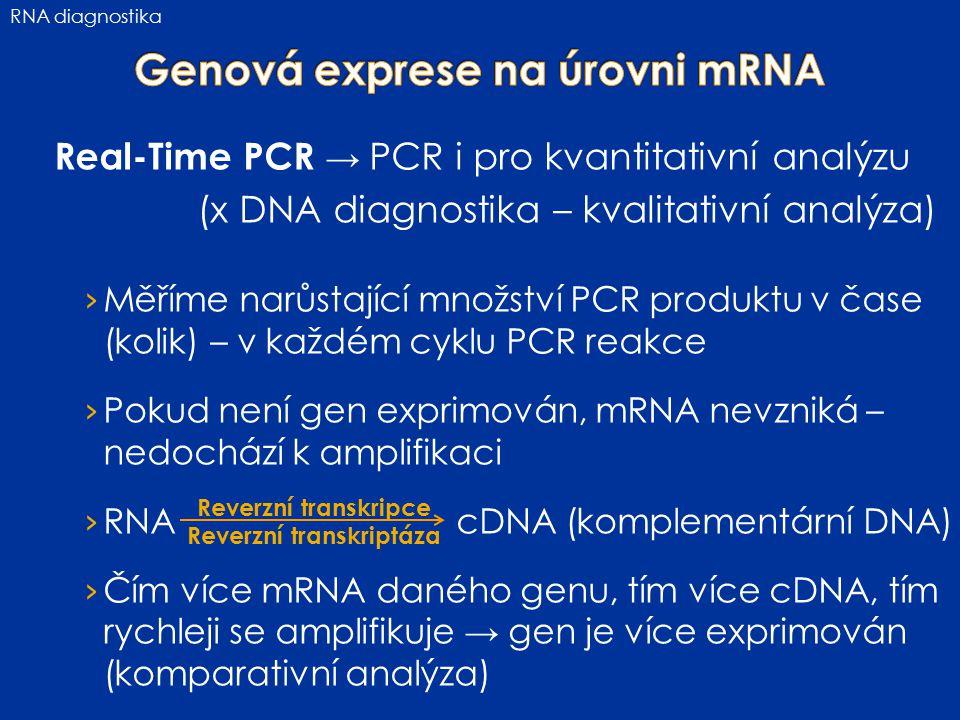 Real-Time PCR → PCR i pro kvantitativní analýzu (x DNA diagnostika – kvalitativní analýza) › Měříme narůstající množství PCR produktu v čase (kolik) –