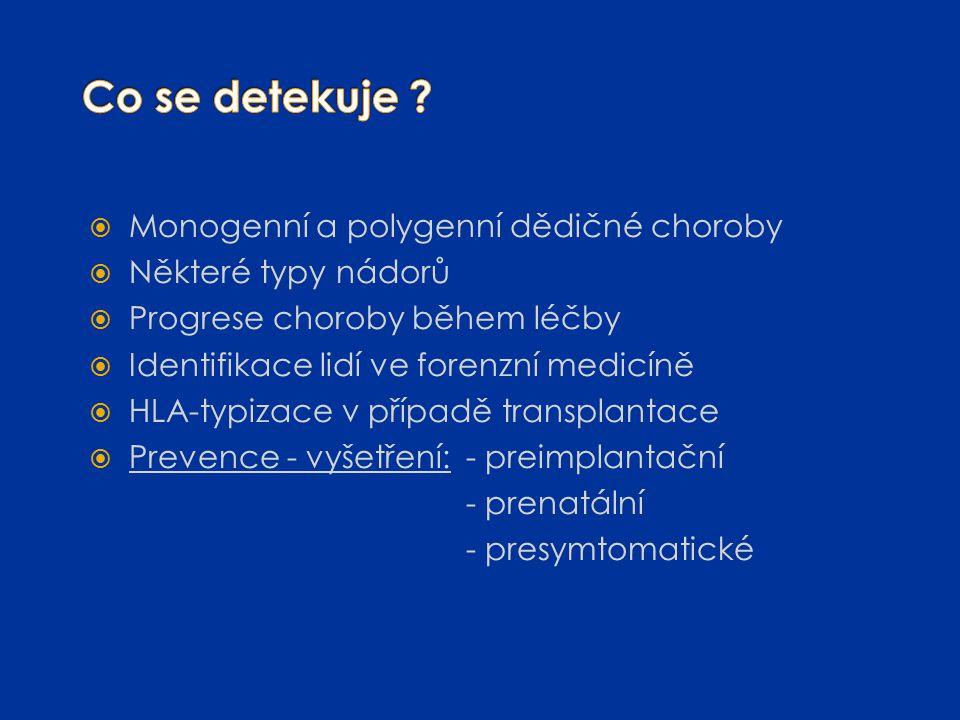  Monogenní a polygenní dědičné choroby  Některé typy nádorů  Progrese choroby během léčby  Identifikace lidí ve forenzní medicíně  HLA-typizace v