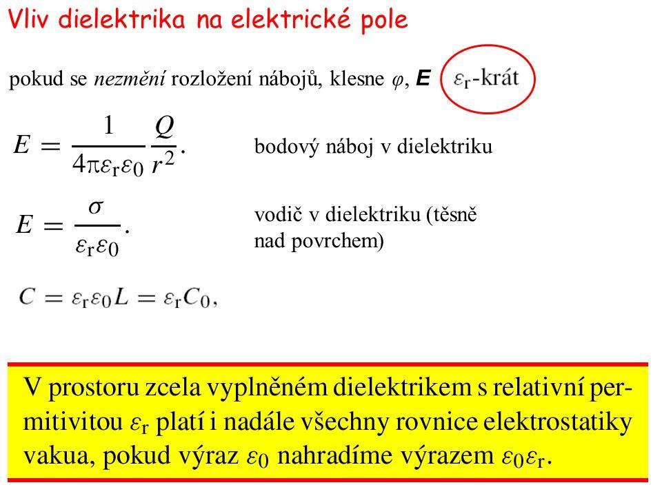 bodový náboj v dielektriku vodič v dielektriku (těsně nad povrchem) Vliv dielektrika na elektrické pole pokud se nezmění rozložení nábojů, klesne φ, E